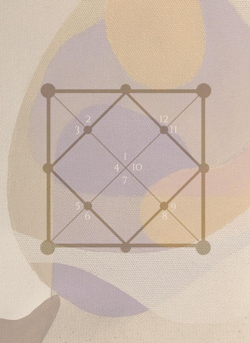 horoskop astretika