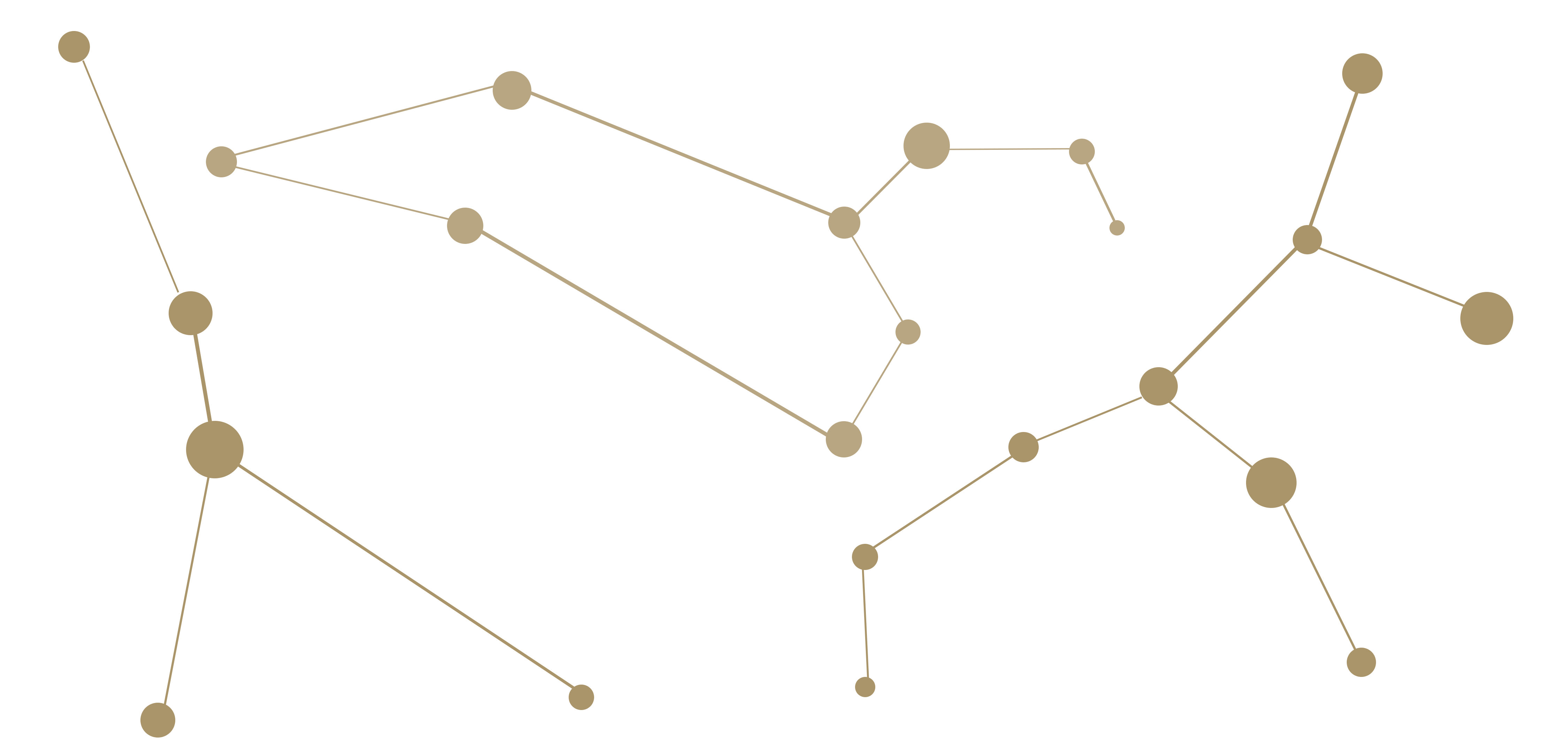 karta zodiak